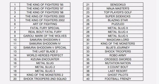 Liste-des-jeux-sur-Neo-Geo-Mini